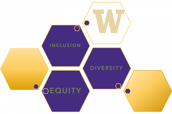 Banner highlighting inclusion, diversity, and equity.