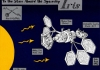 Jonathan Aalto created a spaceship whose structure and properties mirror the coordination complex Ir(Cl)(Cp)(PPh3)2. Ligands were converted into solar panels, a rotating crew module, and a detachable lander.